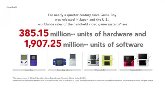 Nintendo - Handhelds