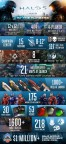 halo-5-infographic-jpg